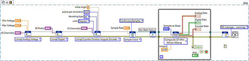 How To Synchronous Analog Digital And Encoder Measurements In Labview
