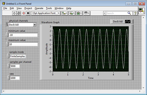 NI LabVIEW Support