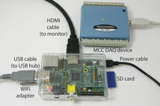 Raspberry Pi Data Acquisition using MCC DAQ