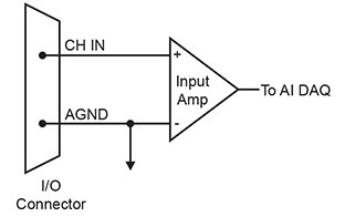 Basic Analog Input Signal Connections (Part 1)