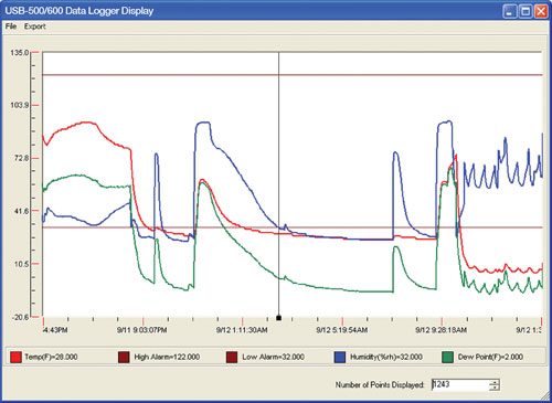 Product Data Logger Software : Software for usb series data loggers measurement
